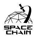 SpaceChain (SPC) coin