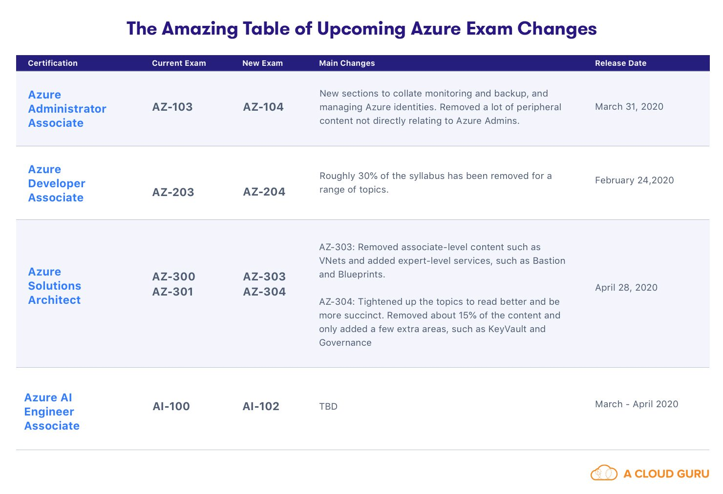 azure-table2