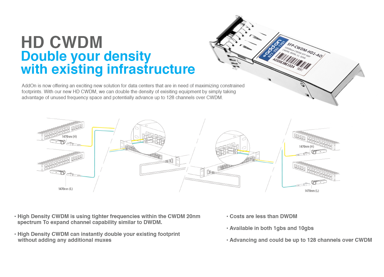 How to get the most out of your existing footprint without adding or expanding: HD CWDM