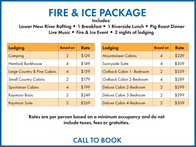 FireIce package