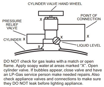 checking your rental propane heater for leaks