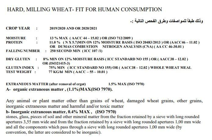 Wheat required for Jordan