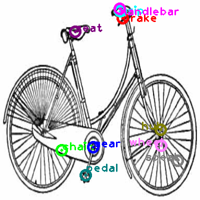 bicycle_0005.png