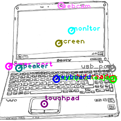 Laptop Computer One Shot Part Labeling