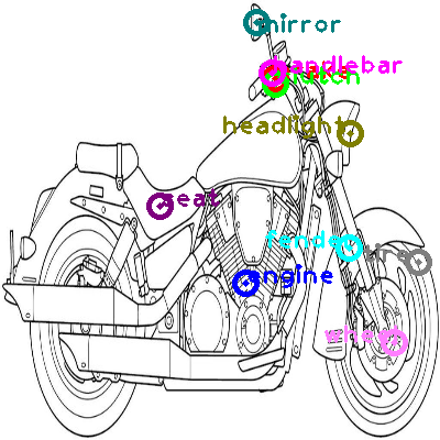 Motorcycle One Shot Part Labeling