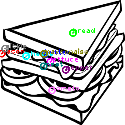 sandwiches_0000.png