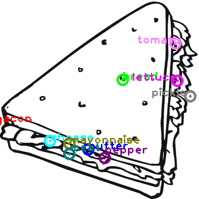 sandwiches_0002.png