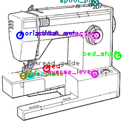 sewing-machine_0001.png