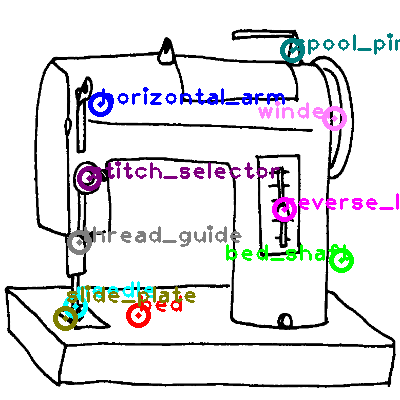 sewing-machine_0009.png