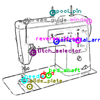 sewing-machine_0016.png