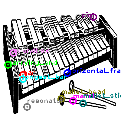 Xylophone One Shot Part Labeling