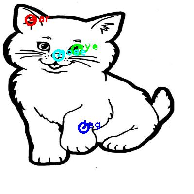 cat_0001_dipart10.png