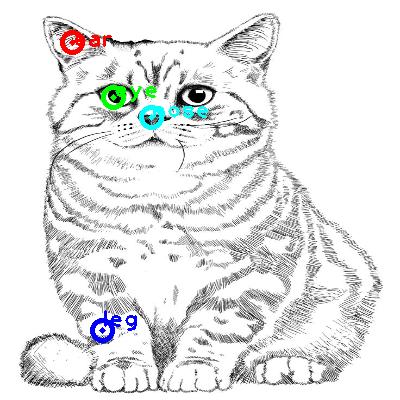 cat_0002_dipart10.png