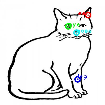 cat_0014_dipart10.png
