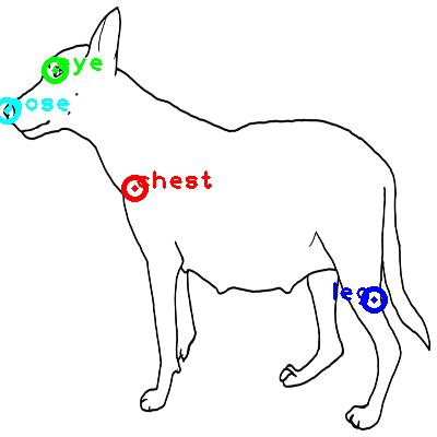 dog_0002_dipart10.png