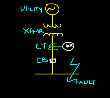 arc-fault-occur-in-power-systems