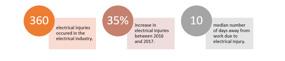 electrical-injuries-occurs-in-power-facilities