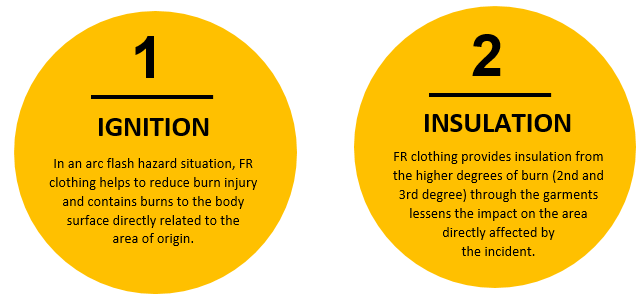 ignition-and-insulation-based-ppe-clothing