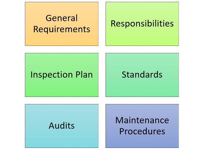 major-categories-equipment-maintenance-plan