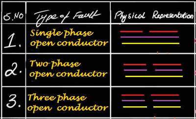 open-circuit-fault