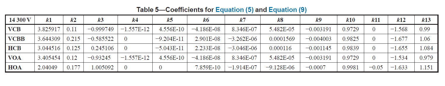 important-coefficients-for-14300-volts-arc-flash-calculations
