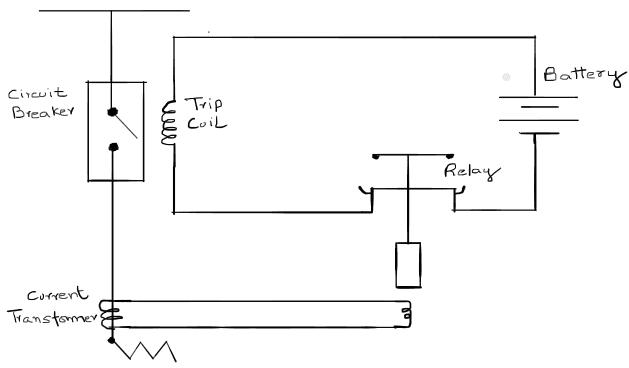 breaker-diagram