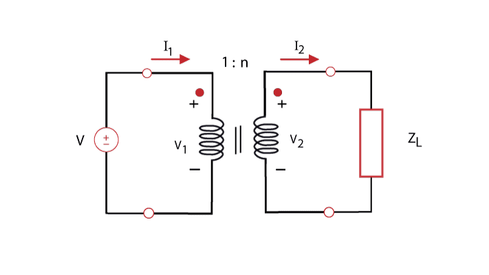 equivalent circuit of an ideal transformer