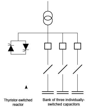 VAR compensator diagram