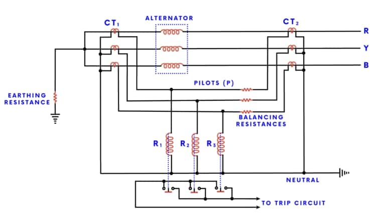 connection diagram of differential protection using balancing resistor