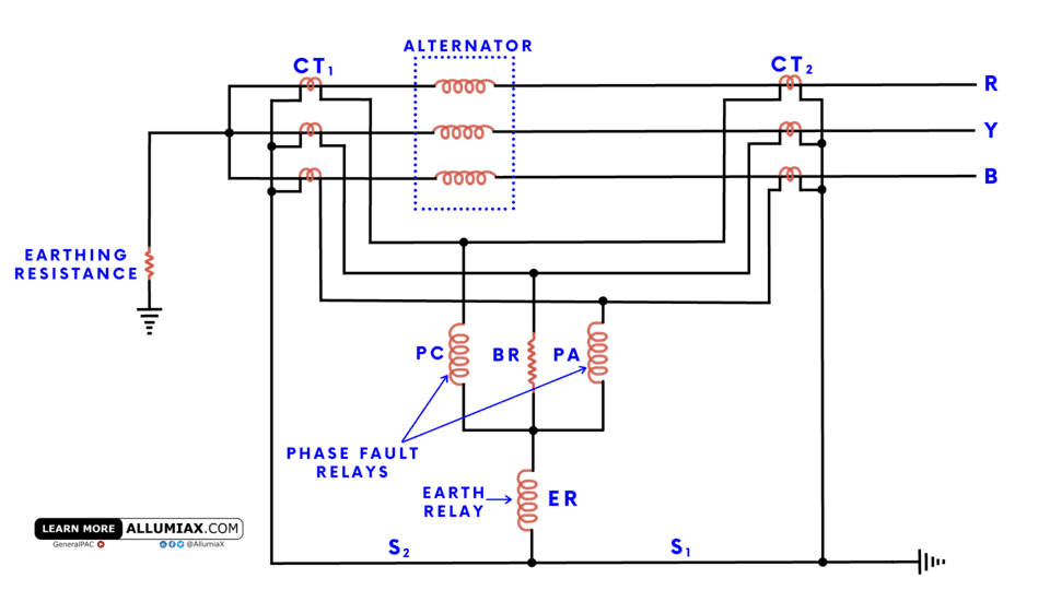 connection diagram of modified differential protection
