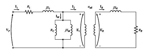 model-of-motor