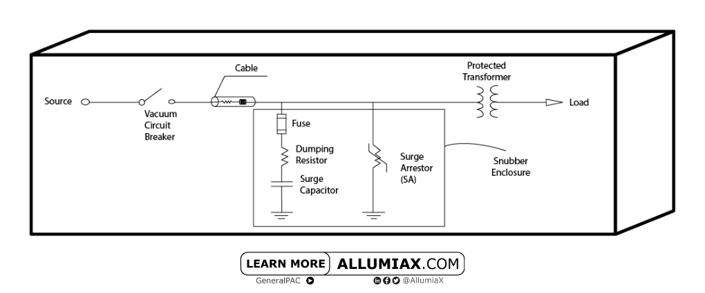 Expected Outcomes of the Snubber Circuit Analysis