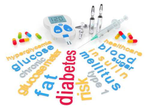 Ayurvedic Treatment for Diabetes mellitus