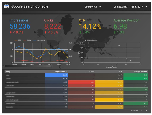 analyticsdevs - google search console