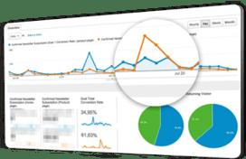 analyticsdevs - audit