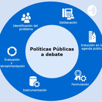 Políticas Públicas a debate.