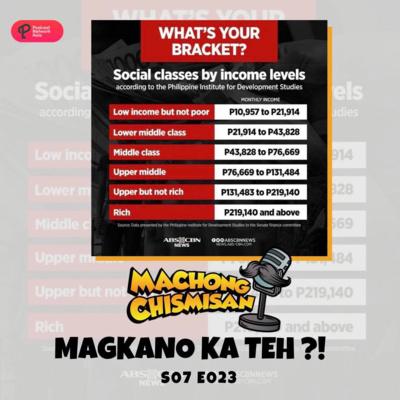 Machong Chismisan - S07E23 - Magkano Ka Teh!?!