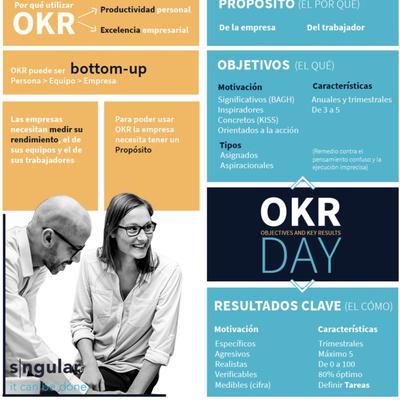 OKR Day