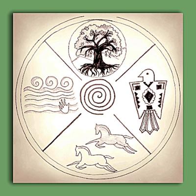 Shamanic Vision Worldwide with Paul & Neelam