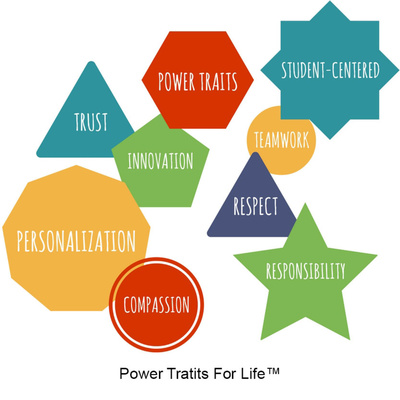 "Growing ""Give-N-Take"" Kids: Power Traits for Life™"
