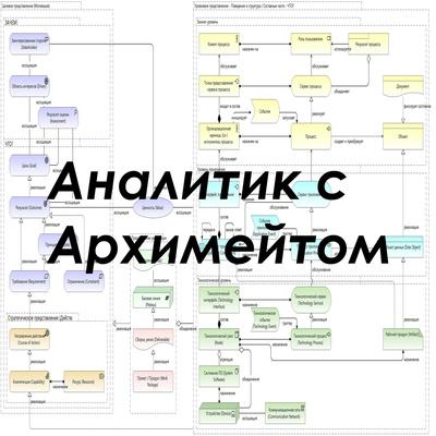 Аналитик с Архимейтом