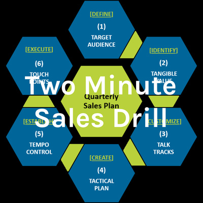Two Minute Sales Drill Podcast