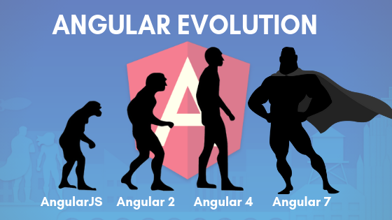 Angular for beginners: AngularJS vs Angular 2 vs Angular 7