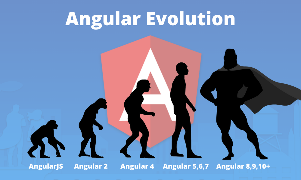Angular for beginners: AngularJS vs Angular 2 vs Angular 4 vs Angular 5