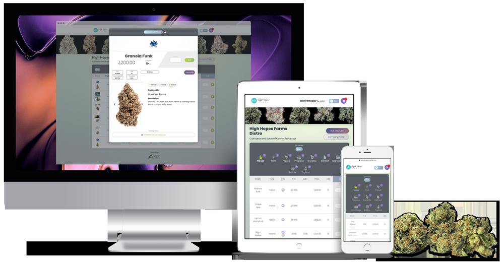 B2B cannabis software