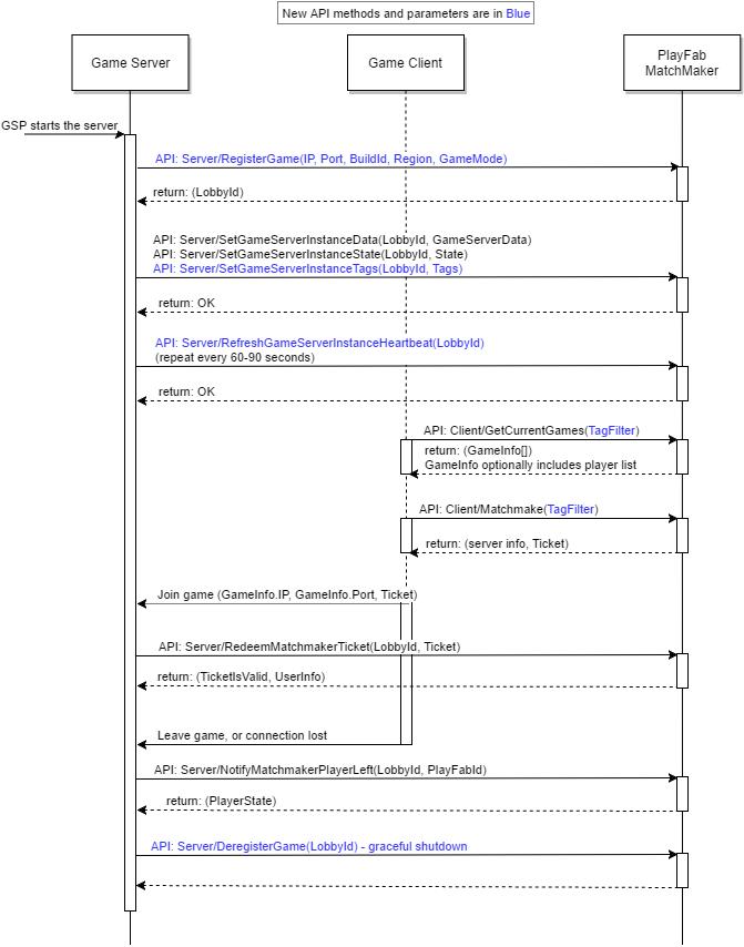 External-Server-Hosting-Diagram.png#asset:498