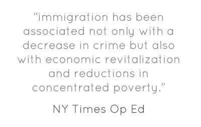 """immigration has been associated not only with a decrease in crime but also with economic revitalization and reductions in concentrated poverty."""