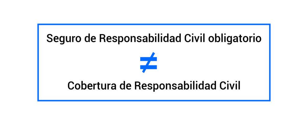 Un Seguro de Responsabilidad Civil Obligatorio no es lo mismo que la cobertura de Responsabilidad Civil