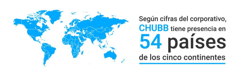 Países donde opera Chubb