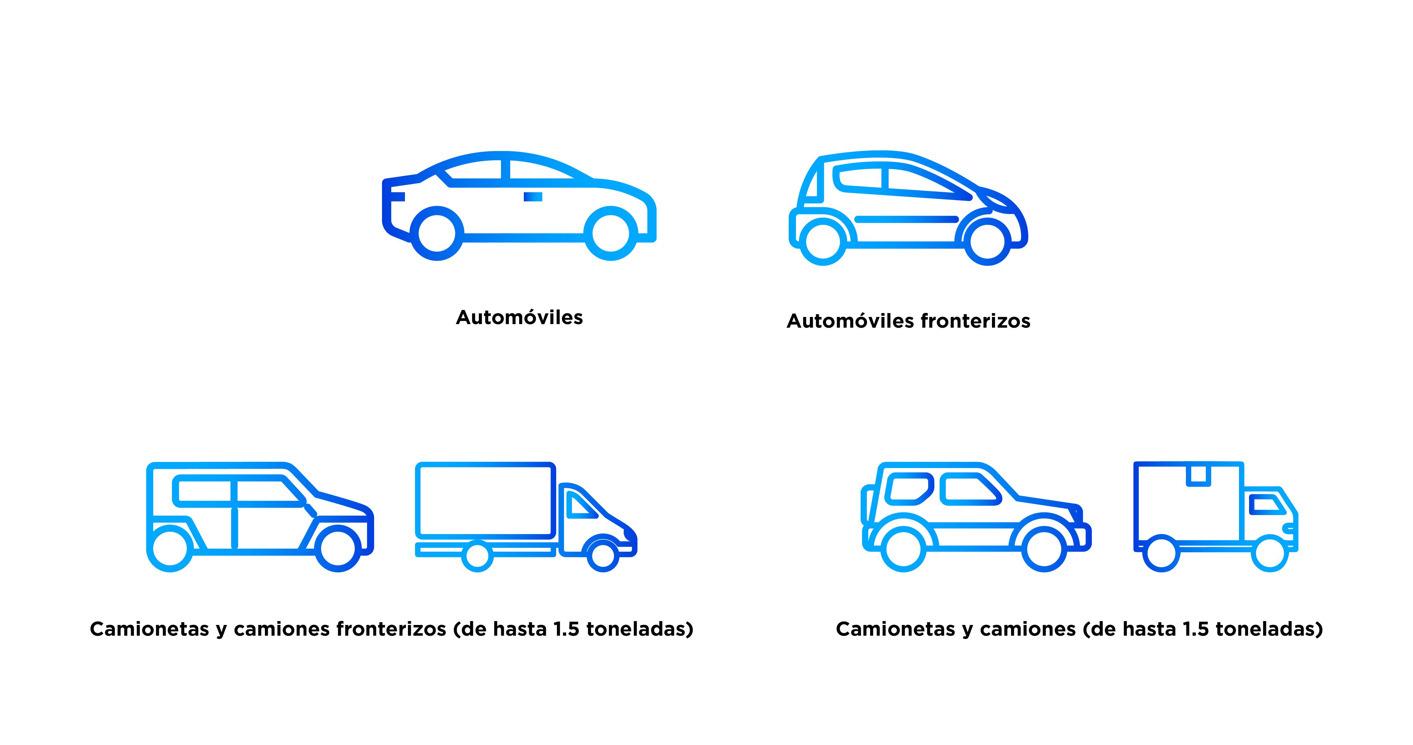 Seguros CITI Banamex: todo lo quieres saber sobre el seguro de auto